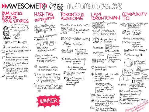 20130530 Awesome Foundation